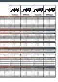 Télescopiques rotatifs - Bobcat.eu - Page 5