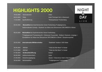 HIGHLIGHTS 2000.pdf