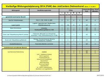 Bildungszielplanung 2014 - ARGE Delmenhorst