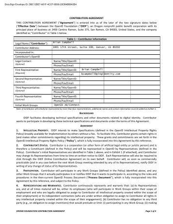 Zhijun Zhang Openid Connect Contribution Agreement