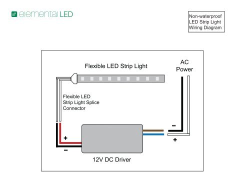 [DIAGRAM_5UK]  Flexible LED Strip Light 12V DC Driver AC Power - Elemental LED ... | Ac Dc Light Wiring |  | Yumpu