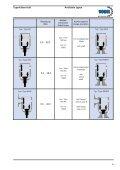 Kegelstirnradgetriebe - Vogel Antriebstechnik - Seite 5