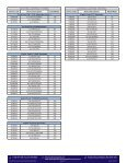 Device Codes and Rated Lighting System Wattage ... - National Grid - Page 4