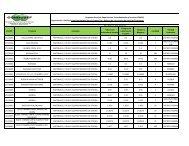 CUCOP Producto Concepto Valor total estimado de ... - Condusef
