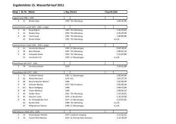 Ergebnisliste 15. Wasserfal-lauf 2011 - TSV Allersberg