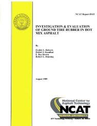 investigation & evaluation of ground tire rubber in - Auburn University