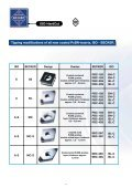 ultrahard cutting materials coated PcBN inserts - Главная s-t-group - Page 6