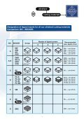 ultrahard cutting materials coated PcBN inserts - Главная s-t-group - Page 7