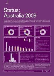 Status: Australia 2009 - Hothouse Media