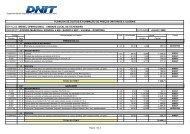 Planilha Orçamentária_Edital nº 0748/09-22 - Dnit