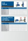Duyar Vana Fiyat Listesi - Page 4
