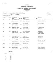 ARHFA Results by Class Report Show #6 AQHA Special Event ...