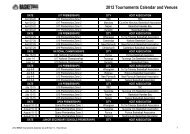2012 Tournaments Calendar and Venues - Basketball New Zealand