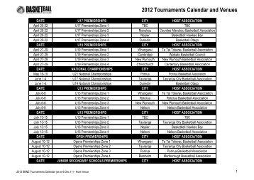 2012 Tournaments Calendar and Venues - Basketball New Zealand