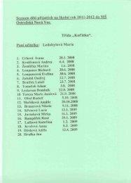 Seznam dětí Dřiiatých na školní rok 2011-2012 do MŠ