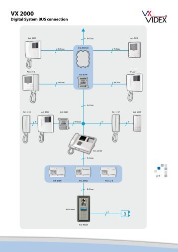 Gsm Door Intercom System Up To 50 Call Videx Security