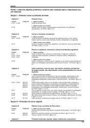 Parte I: Lista dos objetos proibidos e aceitos sob condição ... - CTT