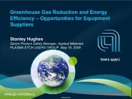 Applied Materials Program for Greenhouse Gas Reduction