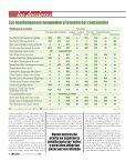 Hamburguesas, leche y aceites suspenden el examen de calidad ... - Page 4