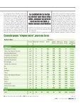 Hamburguesas, leche y aceites suspenden el examen de calidad ... - Page 5