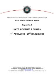 3. 08_09 Hate Incidents and Crimes - CAIN