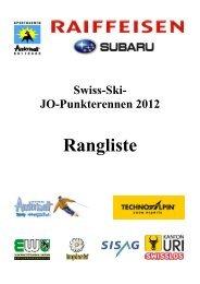 Rangliste - ALGE-TIMING Schweiz