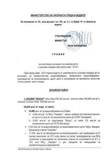 март 2013 - Министерство на околната среда и водите
