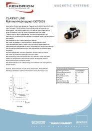 CLASSIC LINE Rahmen-Hubmagnet 43070003 - Kendrion