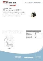 CLASSIC LINE Rahmen-Hubmagnet 43050004 - Kendrion