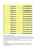 Is- og snøforhold Troms uke 8 2012 - Blogg - Statskog - Page 3