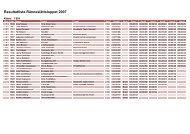 Resultatlista Ränneslättsloppet 2007
