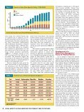 Family Practice News® - Global Academy for Medical Education - Page 6
