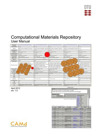 The Computational Materials Repository