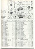Ersatzteilliste B 204 - TWN Zweirad IG - Seite 4