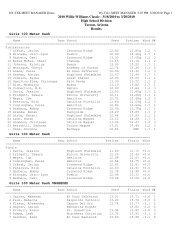 High School Compiled Results - University of Arizona Athletics