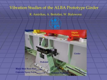 Vibration Studies of the ALBA Prototype Girder - DESY - Ground ...
