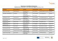 Anlaufstellen für die Beratung in der Märkischen Region finden Sie ...