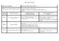 TIR A L'ARC NIVEAU 3 - ChloroFil