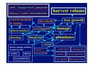 summarised powerpoint presentation - CRC for Forestry