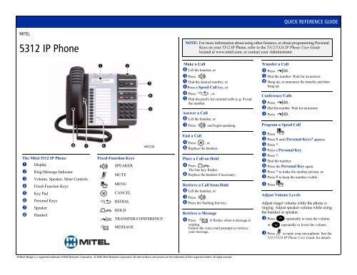 Mitel 5320 Ip Phone Setup