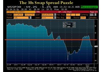 swap spread puzzle notes.pdf