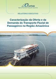 Transporte Fluvial de Passageiros na Amazônia - Antaq