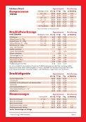 Priemer Baumaschinen und Geräte - Page 2