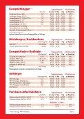 Priemer Baumaschinen und Geräte - Page 3