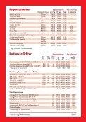 Priemer Baumaschinen und Geräte - Page 4
