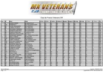 CHAMPIONNAT VETERANS OR 2010 - FFM