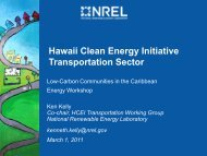 Hawaii Clean Energy Initiative Transportation Sector