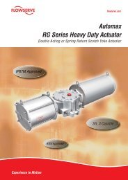 Automax RG Series Heavy Duty Actuator