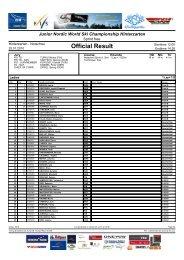 Official Result - Skiclub Hinterzarten