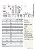 fartygsfakta - Viking Line - Page 7